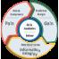 VALOORES Framework